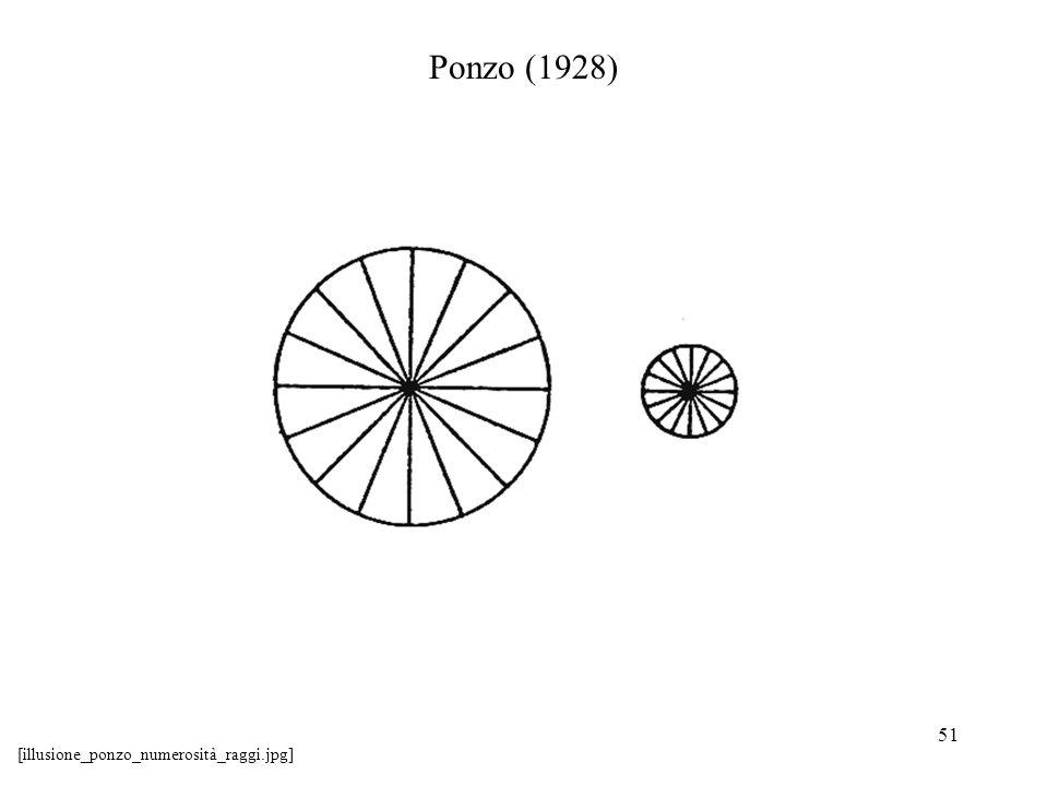 Ponzo (1928) [illusione_ponzo_numerosità_raggi.jpg]